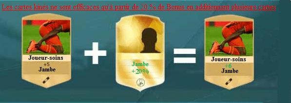 Carte Kiné FUT